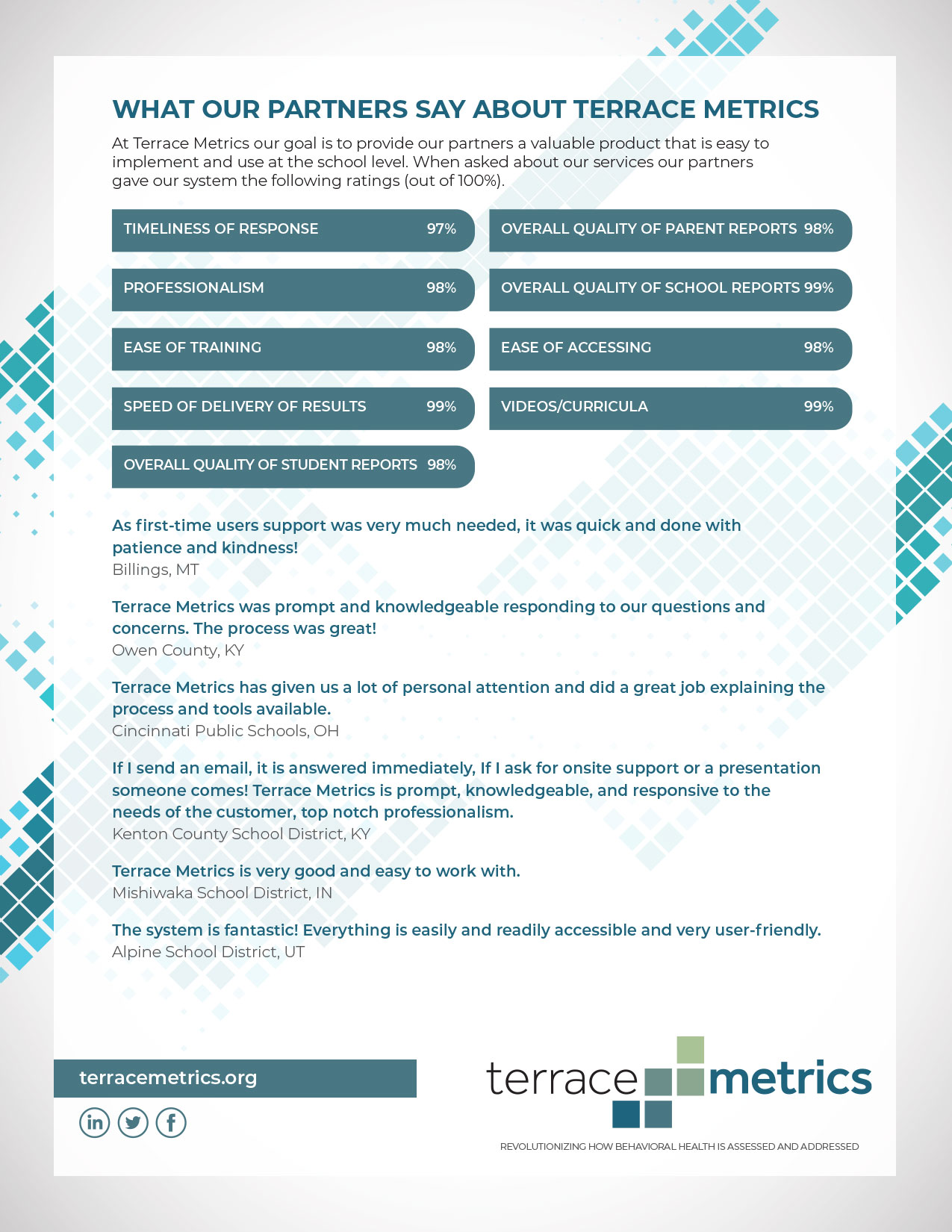 What Our Partners Say About Terrace Metrics